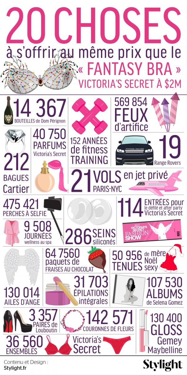 Infographie-stylight-Victoriassecret